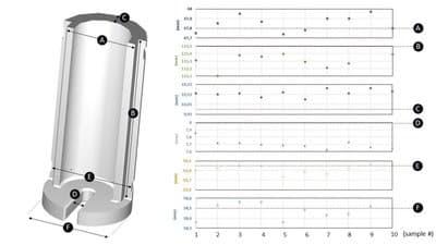 โมเดลชิ้นส่วน 3 มิติของ Haenssler isolator